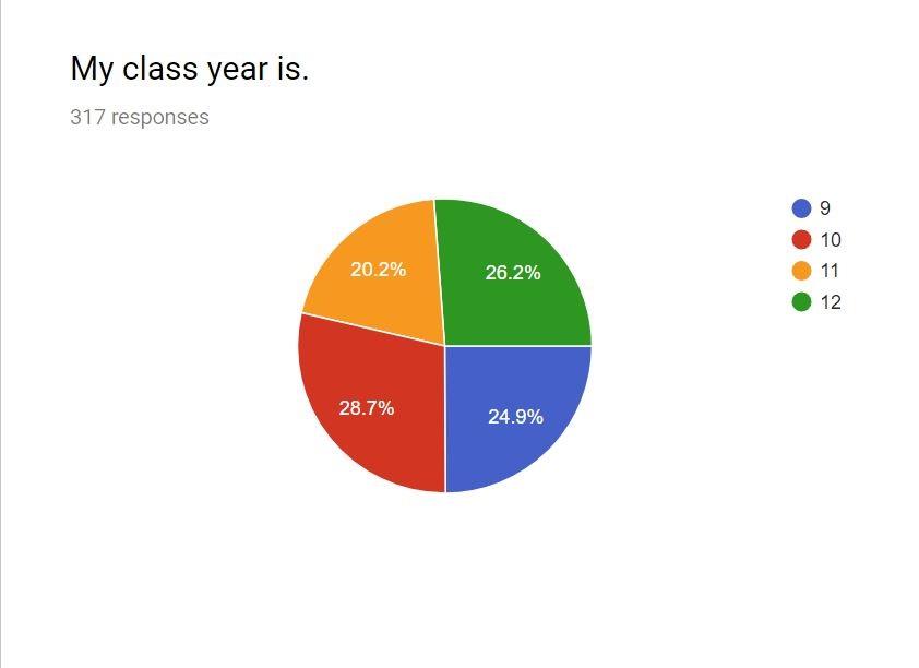 BFA+Safety+Poll
